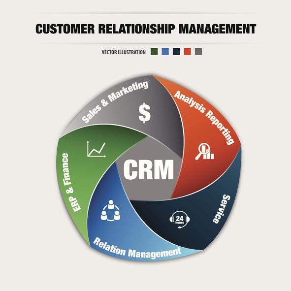 Customer Relationship Management | Aegis Foundry